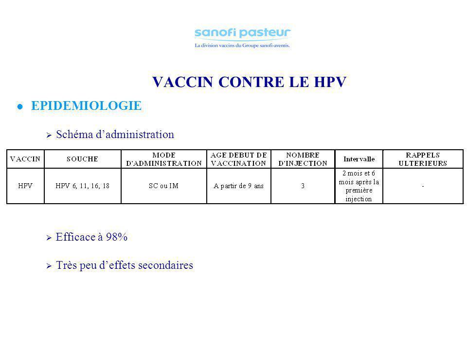 VACCIN CONTRE LE HPV LE VACCIN Composition et présentation