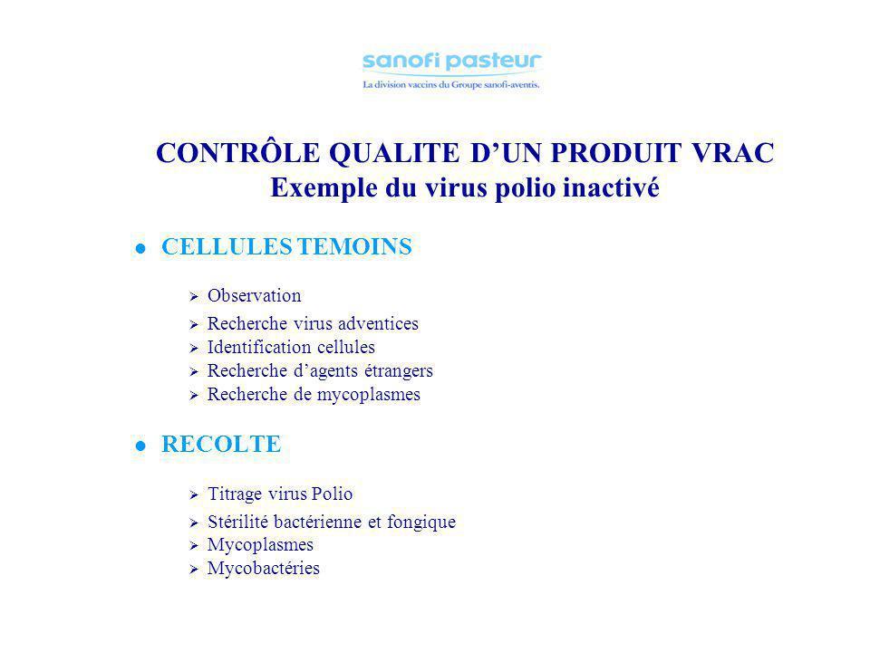 SCHEMA GENERAL DE PRODUCTION DUN VACCIN PRODUIT FINAL VRAC Principe actifStabilisantsExcipientAdjuvants CQ Répartition et lyophilisation (éventuelle)