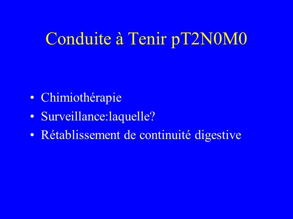 Conduite à Tenir pT2N0M0 Chimiothérapie Surveillance:laquelle.