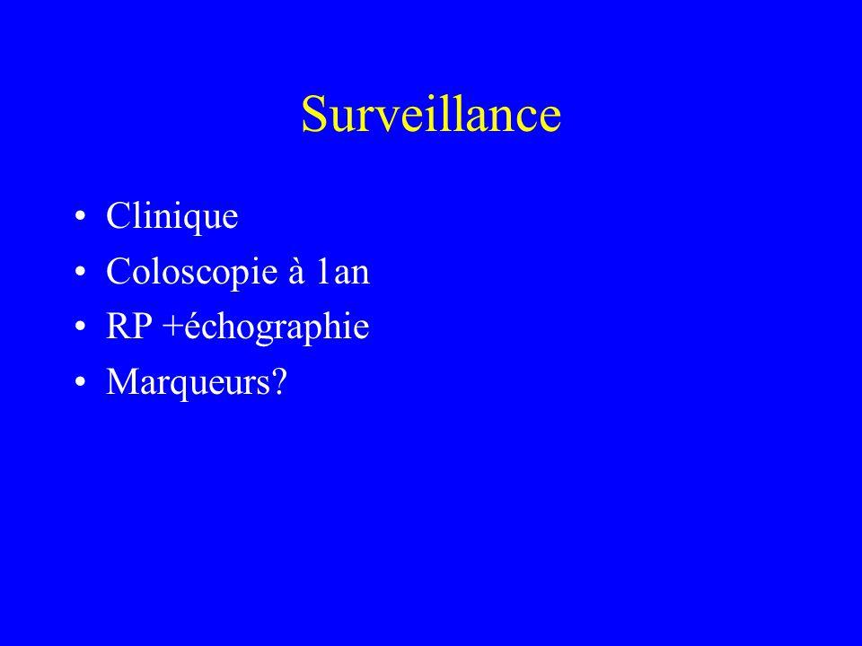 Surveillance Clinique Coloscopie à 1an RP +échographie Marqueurs?