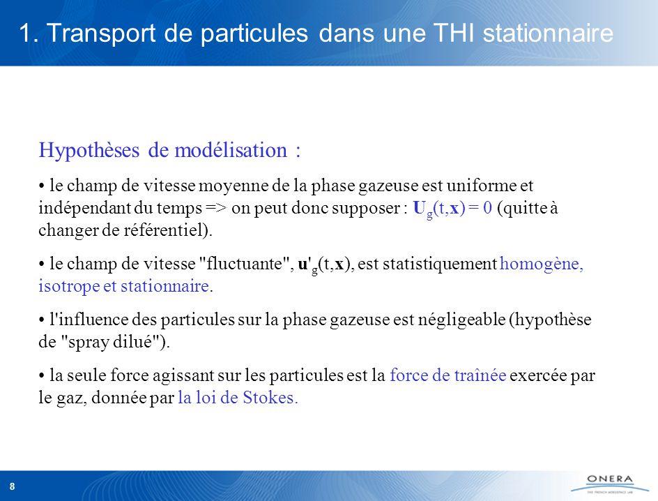 8 1. Transport de particules dans une THI stationnaire Hypothèses de modélisation : le champ de vitesse moyenne de la phase gazeuse est uniforme et in