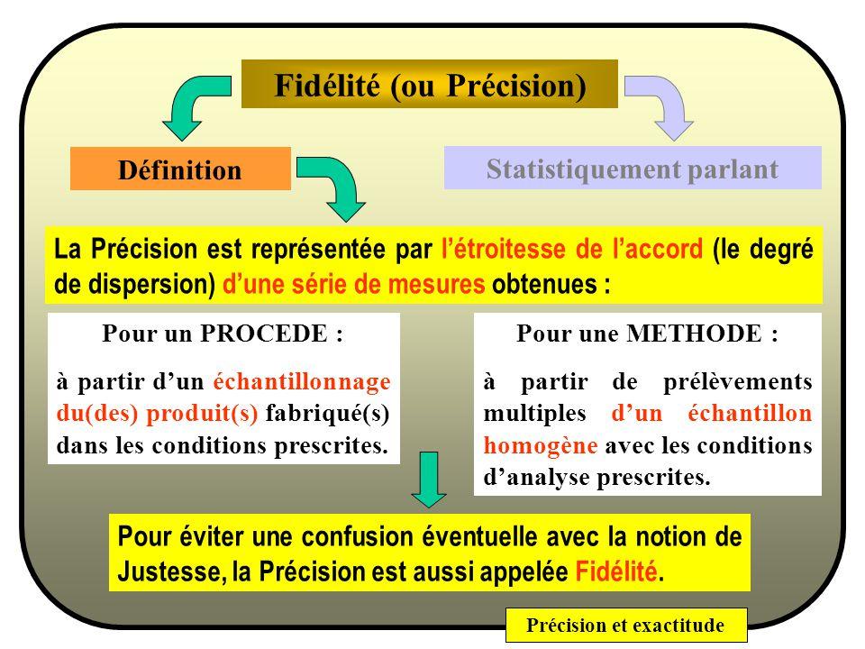 Précision et exactitude Justesse Statistiquement parlantDéfinition Ceci entraîne que la méthode na pas derreur systématique et que lerreur aléatoire e