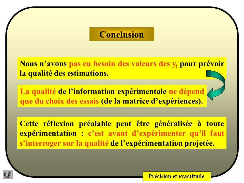 Précision et exactitude Loi normale standard - + (fonction) = 1 Probabilité « p » - + Abscisse en variable centrée réduite z écart type = 1 -3 -2 -1 0