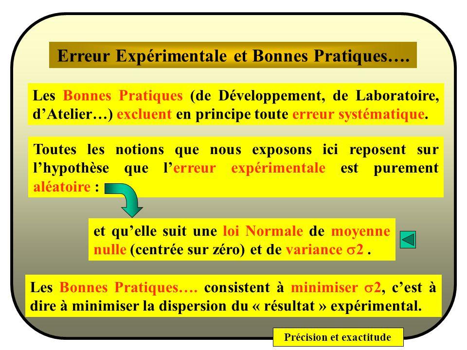 Précision et exactitude Les ERREURS Expérimentales elle se répartit de part et d'autre de la valeur moyenne ( variance, écart-type, étendue). Deux typ