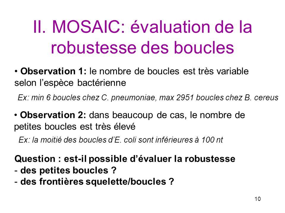 10 II. MOSAIC: évaluation de la robustesse des boucles Observation 1: le nombre de boucles est très variable selon lespèce bactérienne Observation 2: