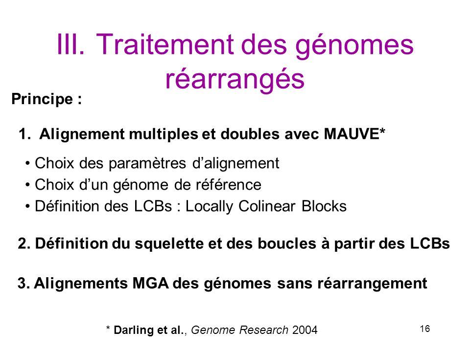 16 III. Traitement des génomes réarrangés 1. Alignement multiples et doubles avec MAUVE* 2. Définition du squelette et des boucles à partir des LCBs *