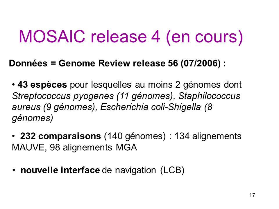 17 MOSAIC release 4 (en cours) Données = Genome Review release 56 (07/2006) : 43 espèces pour lesquelles au moins 2 génomes dont Streptococcus pyogene