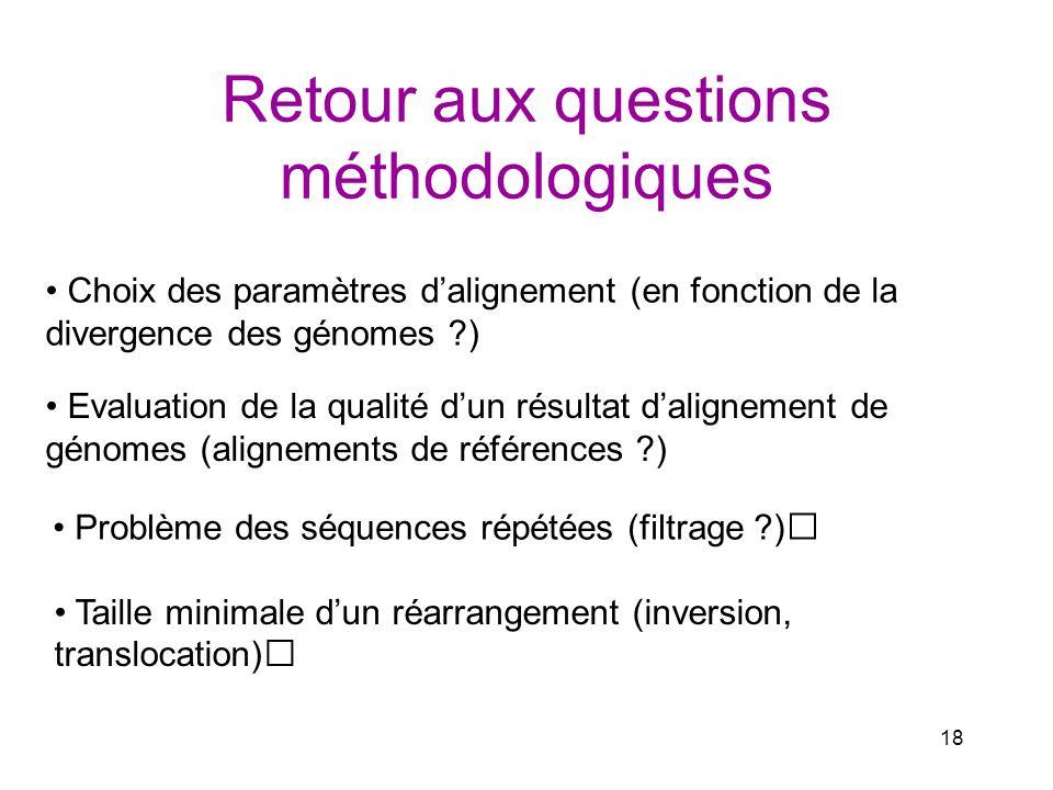 18 Retour aux questions méthodologiques Choix des paramètres dalignement (en fonction de la divergence des génomes ?) Evaluation de la qualité dun rés