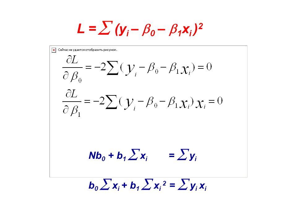 L = (y i – 0 – 1 x i ) 2 Nb 0 + b 1 x i = y i b 0 x i + b 1 x i 2 = y i x i