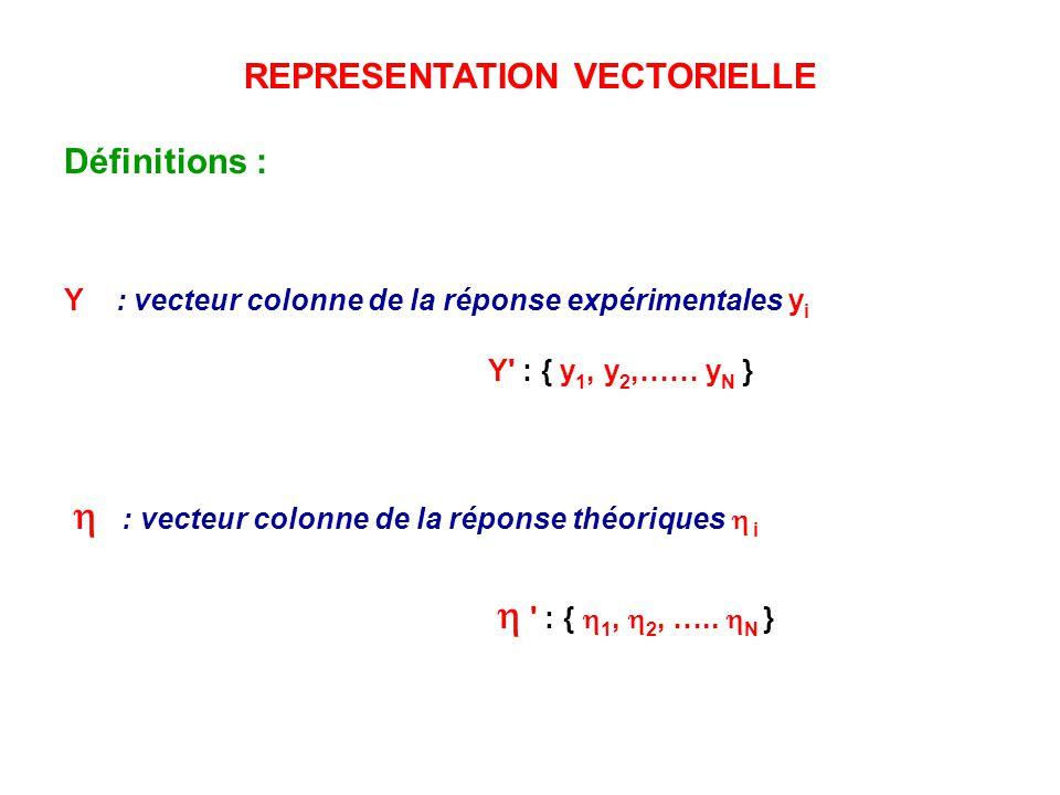 REPRESENTATION VECTORIELLE Définitions : Y : vecteur colonne de la réponse expérimentales y i Y' : { y 1, y 2,…… y N } : vecteur colonne de la réponse