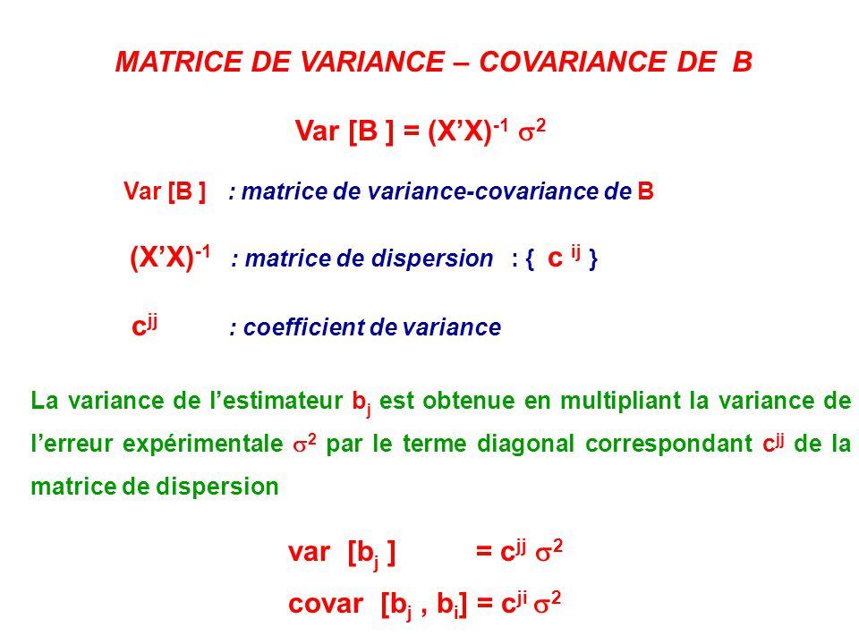 MATRICE DE VARIANCE – COVARIANCE DE B Var [B ] = (XX) -1 2 Var [B ] : matrice de variance-covariance de B (XX) -1 : matrice de dispersion : { c ij } c