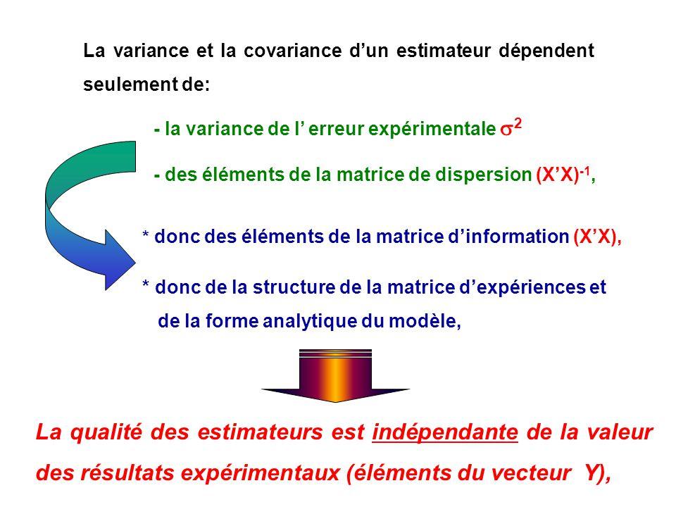 La variance et la covariance dun estimateur dépendent seulement de: - la variance de l erreur expérimentale 2 - des éléments de la matrice de dispersi