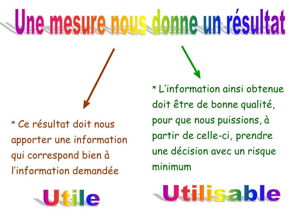 * Ce résultat doit nous apporter une information qui correspond bien à linformation demandée * Linformation ainsi obtenue doit être de bonne qualité,