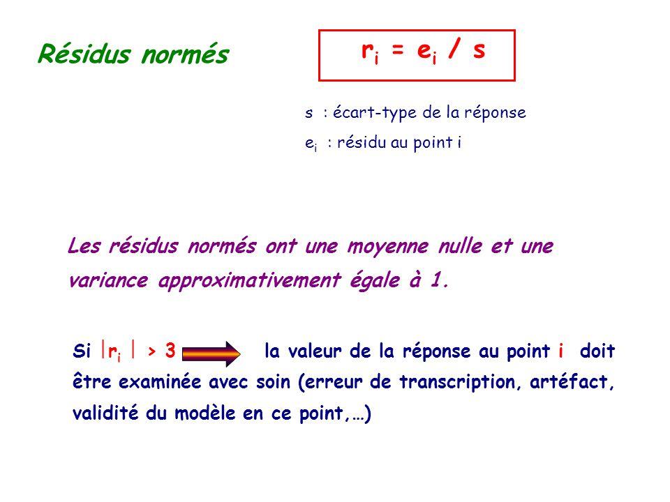 Résidus normés Les résidus normés ont une moyenne nulle et une variance approximativement égale à 1. r i = e i / s s : écart-type de la réponse e i :