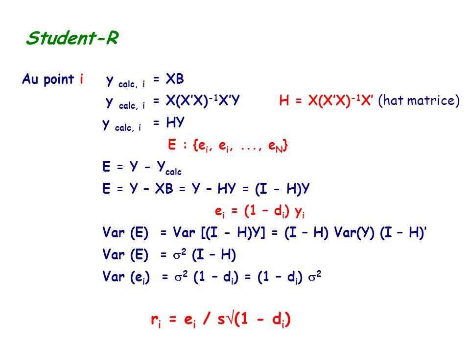 Au point i y calc, i = XB y calc, i = X(XX) -1 XY H = X(XX) -1 X (hat matrice) y calc, i = HY E : {e i, e i,..., e N } E = Y - Y calc E = Y – XB = Y –