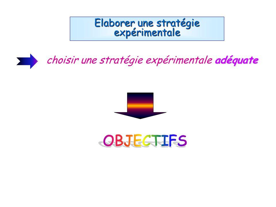 Elaborer une stratégie expérimentale adéquate choisir une stratégie expérimentale adéquate