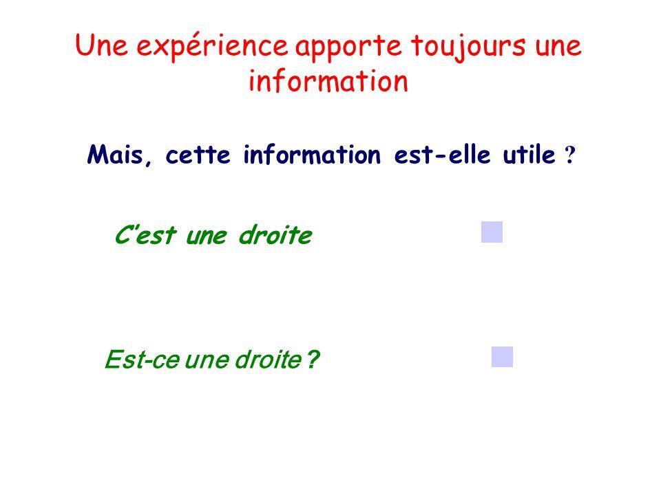 Cest une droite Est-ce une droite ? Une expérience apporte toujours une information Mais, cette information est-elle utile ?