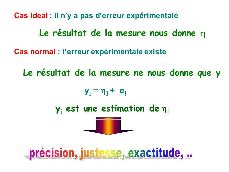 Cas ideal : il ny a pas derreur expérimentale Le résultat de la mesure nous donne Cas normal : lerreur expérimentale existe y i = I + e i Le résultat
