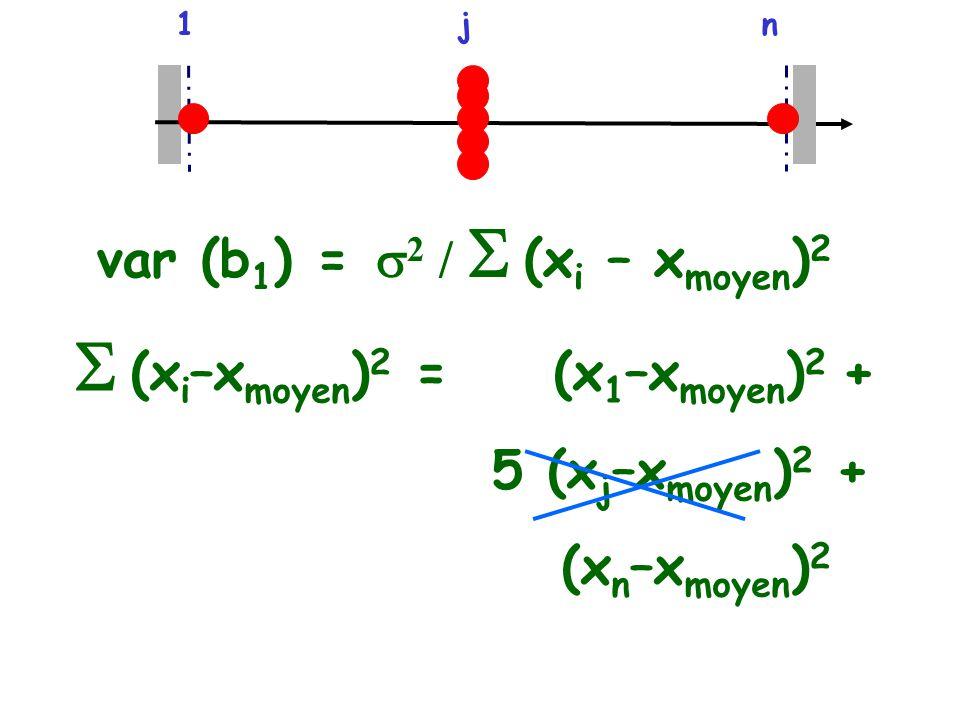 var (b 1 ) = 2 / (x i – x moyen ) 2 (x i –x moyen ) 2 = (x 1 –x moyen ) 2 + 5 (x j –x moyen ) 2 + (x n –x moyen ) 2 1 j n
