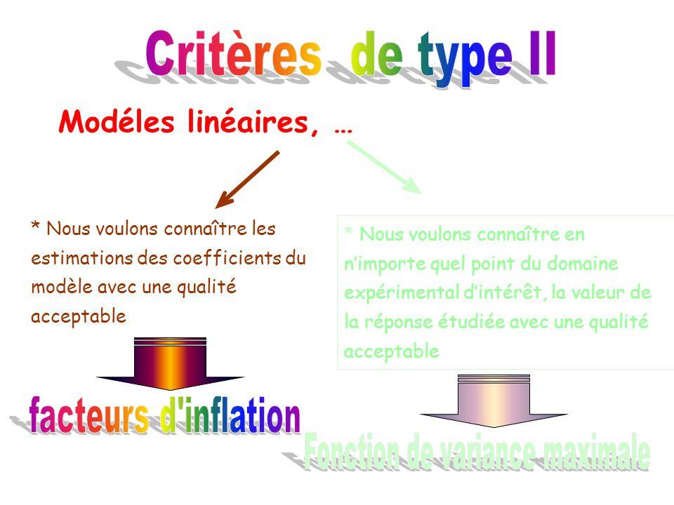 Modéles linéaires, … * Nous voulons connaître les estimations des coefficients du modèle avec une qualité acceptable * Nous voulons connaître en nimpo