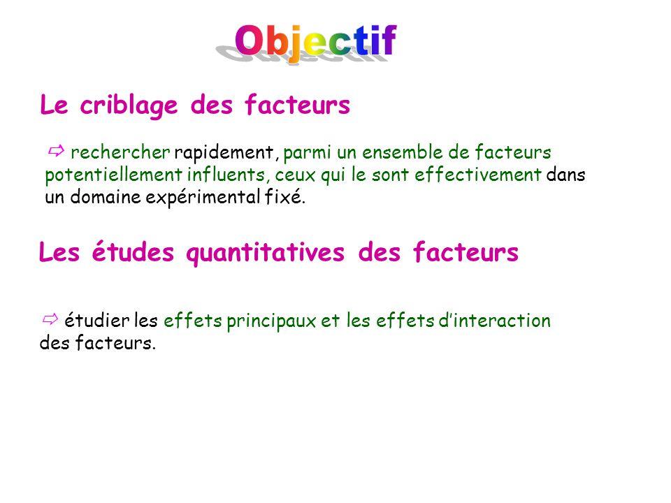 Le criblage des facteurs Les études quantitatives des facteurs rechercher rapidement, parmi un ensemble de facteurs potentiellement influents, ceux qu