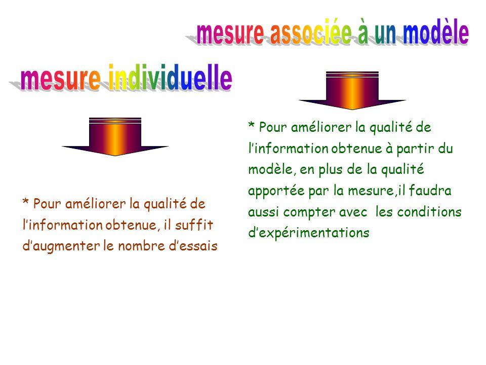 * Pour améliorer la qualité de linformation obtenue, il suffit daugmenter le nombre dessais * Pour améliorer la qualité de linformation obtenue à part