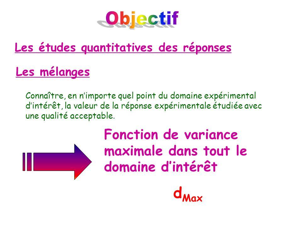 Les études quantitatives des réponses Les mélanges Fonction de variance maximale dans tout le domaine dintérêt d Max Connaître, en nimporte quel point