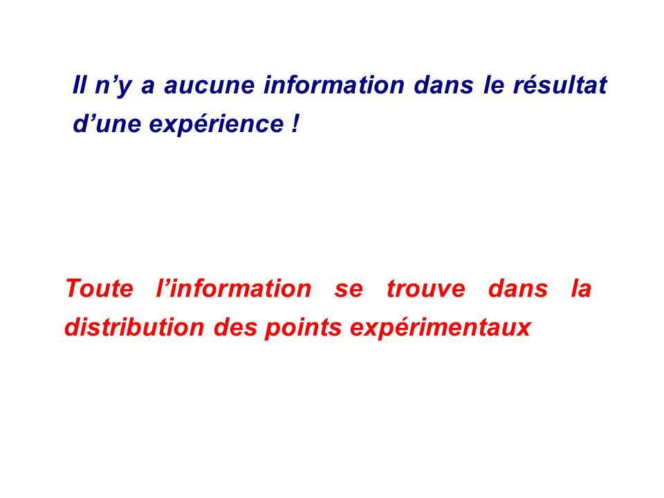 Il ny a aucune information dans le résultat dune expérience ! Toute linformation se trouve dans la distribution des points expérimentaux