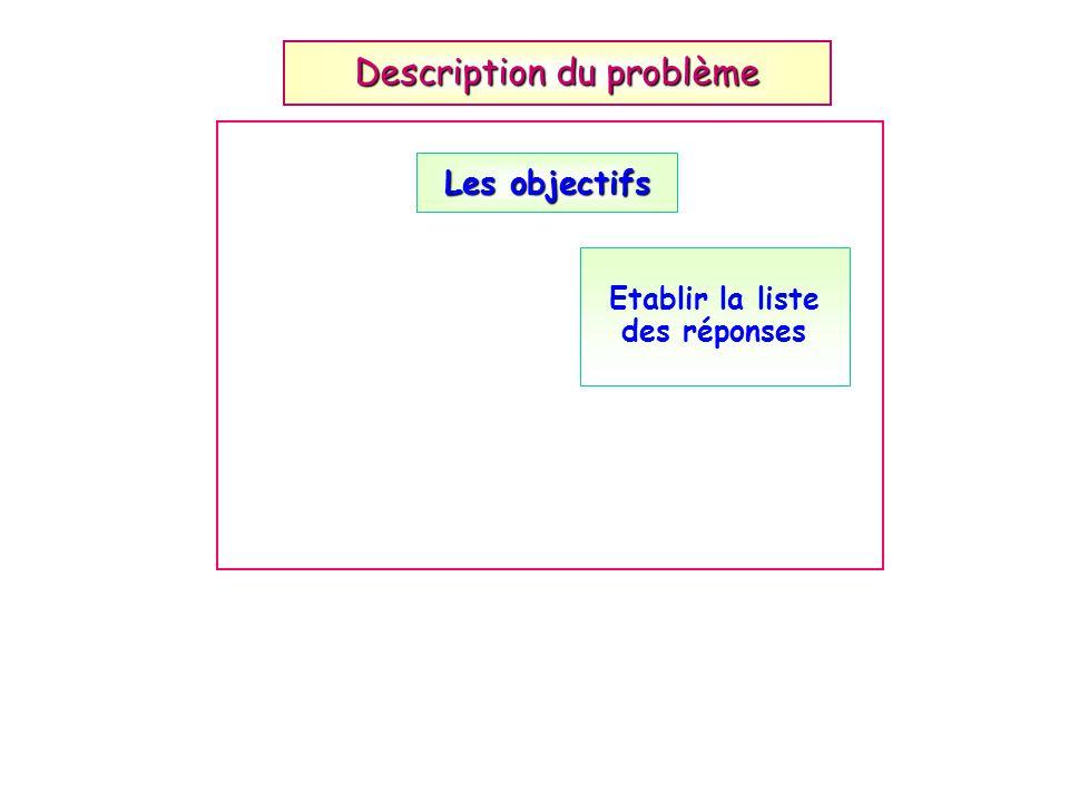 Description du problème Les objectifs Etablir la liste des réponses