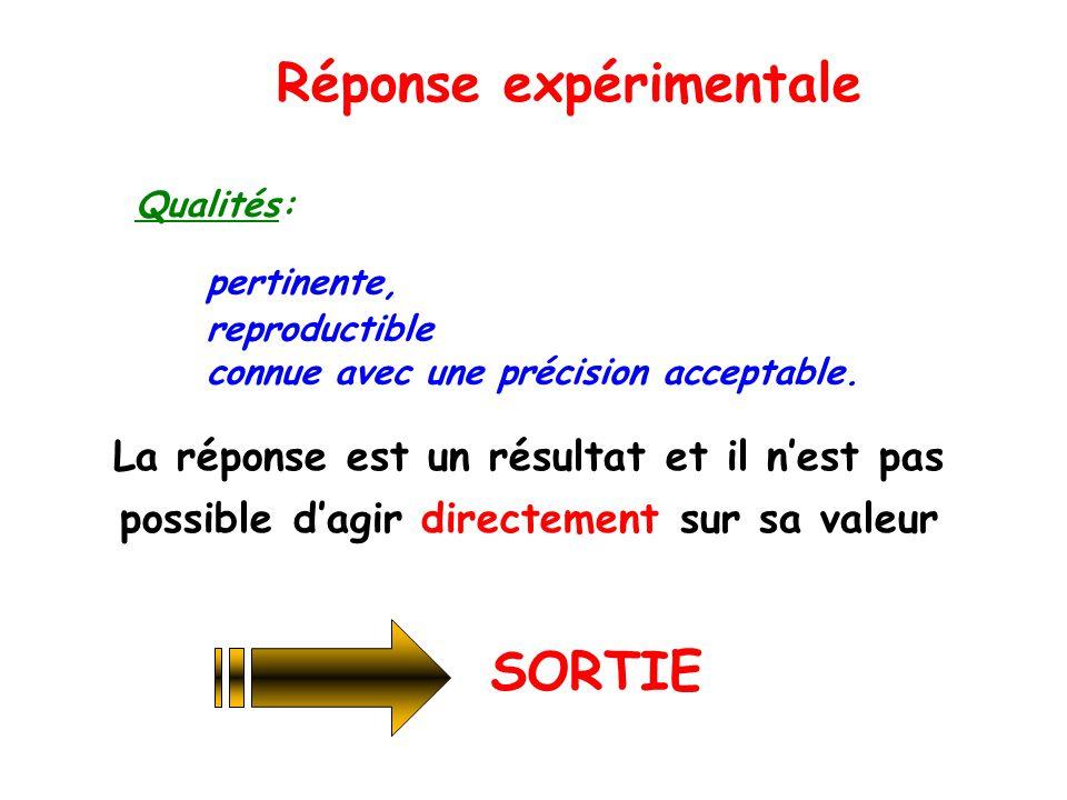 Réponse expérimentale Qualités: pertinente, reproductible connue avec une précision acceptable. La réponse est un résultat et il nest pas possible dag