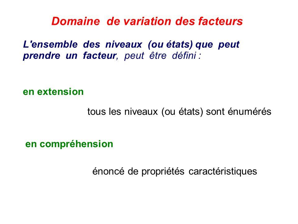 Domaine de variation des facteurs L'ensemble des niveaux (ou états) que peut prendre un facteur, peut être défini : en extension tous les niveaux (ou