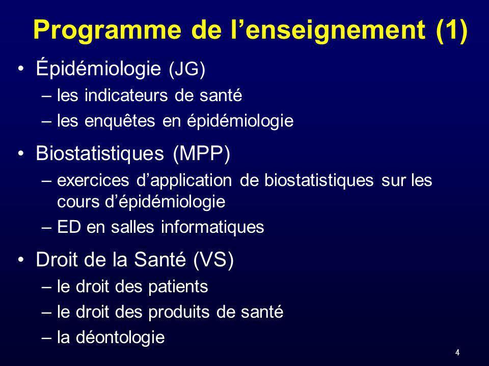 4 Programme de lenseignement (1) Épidémiologie (JG) –les indicateurs de santé –les enquêtes en épidémiologie Biostatistiques (MPP) –exercices dapplica