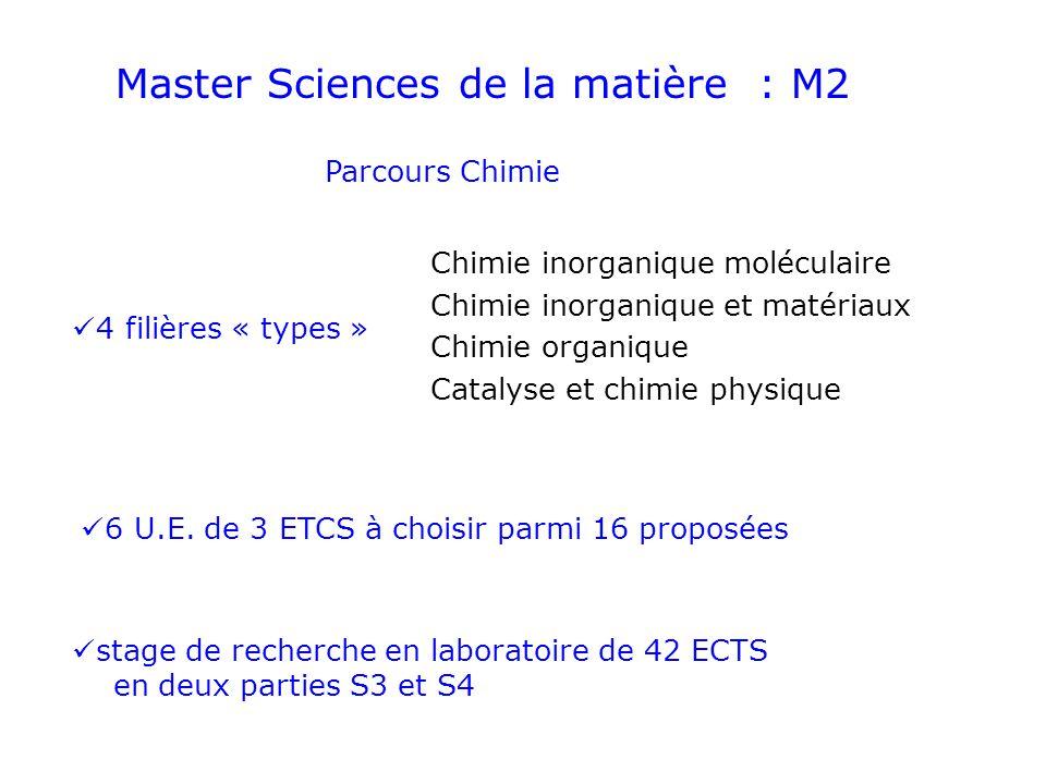 Master Sciences de la matière : M2 Parcours Chimie Chimie inorganique moléculaire Chimie inorganique et matériaux Chimie organique Catalyse et chimie