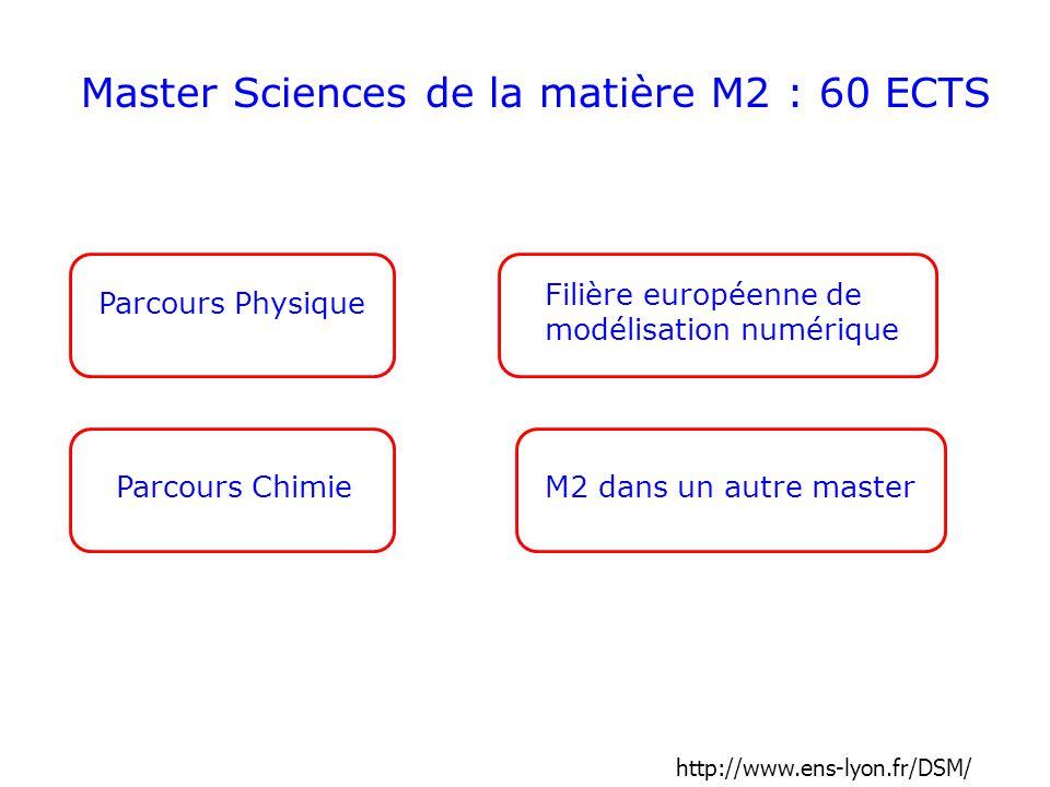 Master Sciences de la matière M2 : 60 ECTS Parcours Physique Parcours Chimie Filière européenne de modélisation numérique M2 dans un autre master http