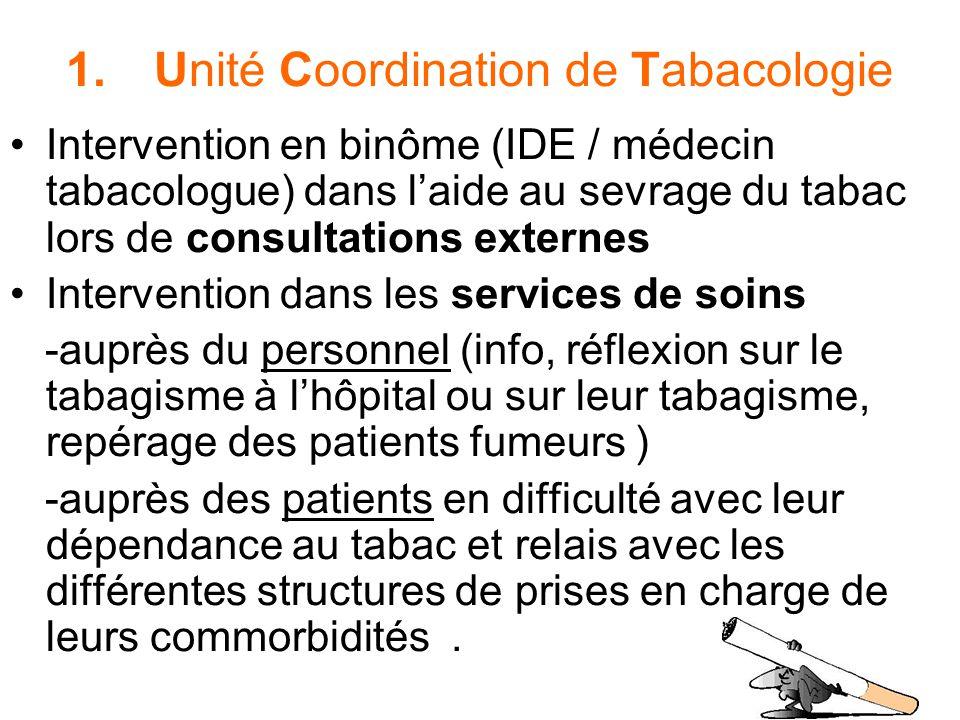 1.Unité Coordination de Tabacologie Intervention en binôme (IDE / médecin tabacologue) dans laide au sevrage du tabac lors de consultations externes I