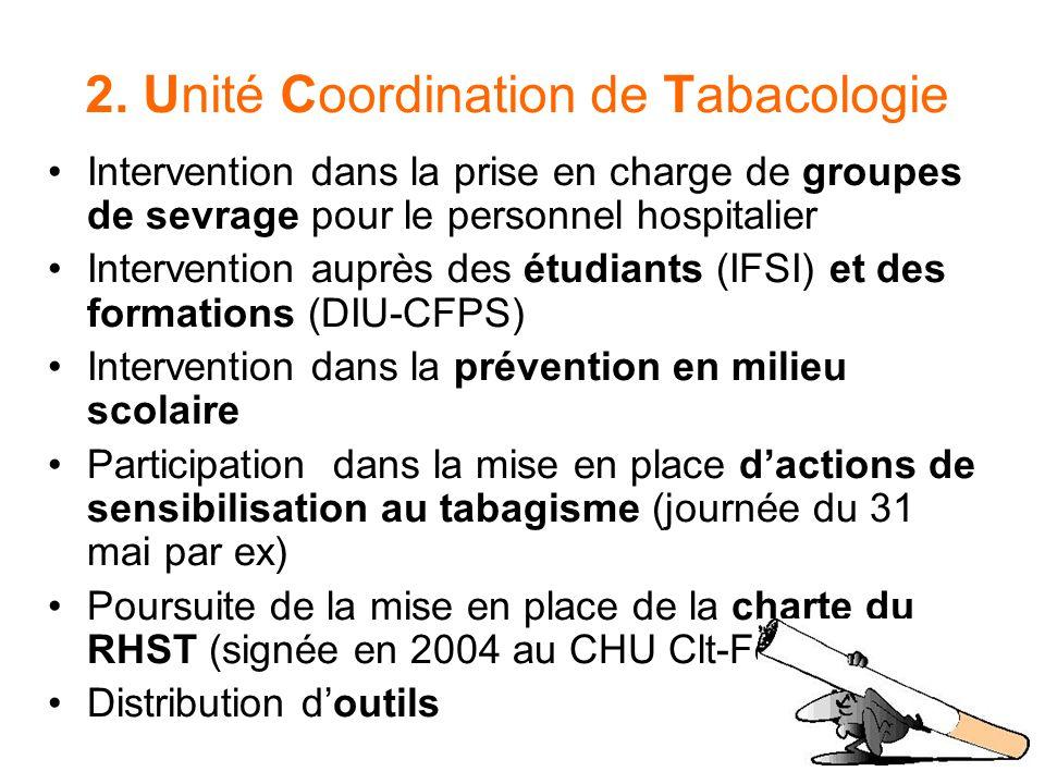 2. Unité Coordination de Tabacologie Intervention dans la prise en charge de groupes de sevrage pour le personnel hospitalier Intervention auprès des