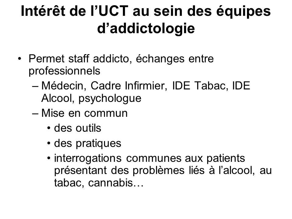 Intérêt de lUCT au sein des équipes daddictologie Permet staff addicto, échanges entre professionnels –Médecin, Cadre Infirmier, IDE Tabac, IDE Alcool