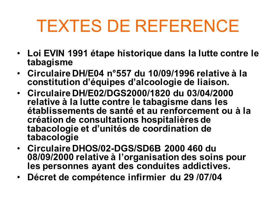 TEXTES DE REFERENCE Loi EVIN 1991 étape historique dans la lutte contre le tabagisme Circulaire DH/E04 n°557 du 10/09/1996 relative à la constitution