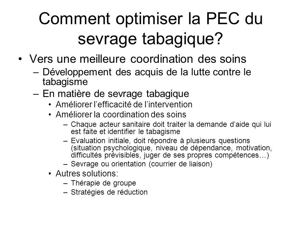 Comment optimiser la PEC du sevrage tabagique? Vers une meilleure coordination des soins –Développement des acquis de la lutte contre le tabagisme –En