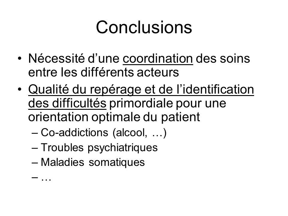 Conclusions Nécessité dune coordination des soins entre les différents acteurs Qualité du repérage et de lidentification des difficultés primordiale p