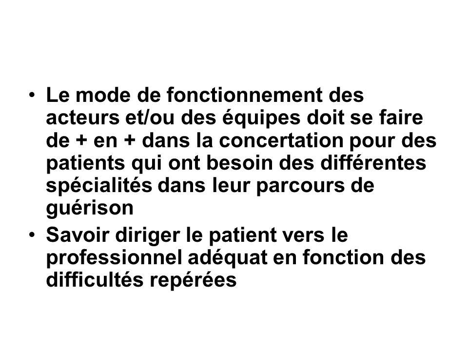 Le mode de fonctionnement des acteurs et/ou des équipes doit se faire de + en + dans la concertation pour des patients qui ont besoin des différentes