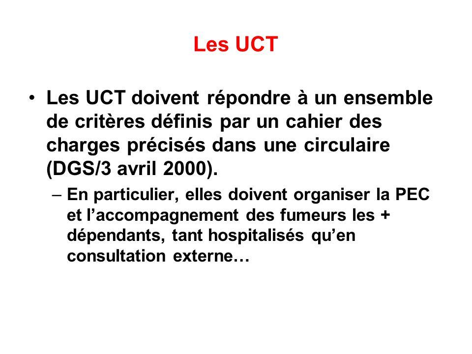 Les UCT Les UCT doivent répondre à un ensemble de critères définis par un cahier des charges précisés dans une circulaire (DGS/3 avril 2000). –En part