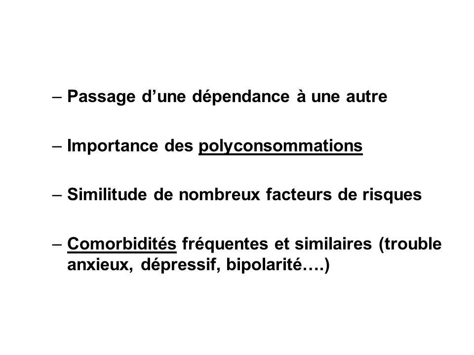 –Passage dune dépendance à une autre –Importance des polyconsommations –Similitude de nombreux facteurs de risques –Comorbidités fréquentes et similai