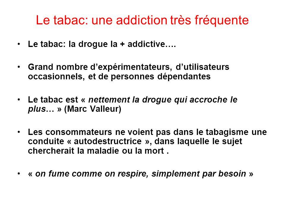 Le tabac: une addiction très fréquente Le tabac: la drogue la + addictive…. Grand nombre dexpérimentateurs, dutilisateurs occasionnels, et de personne