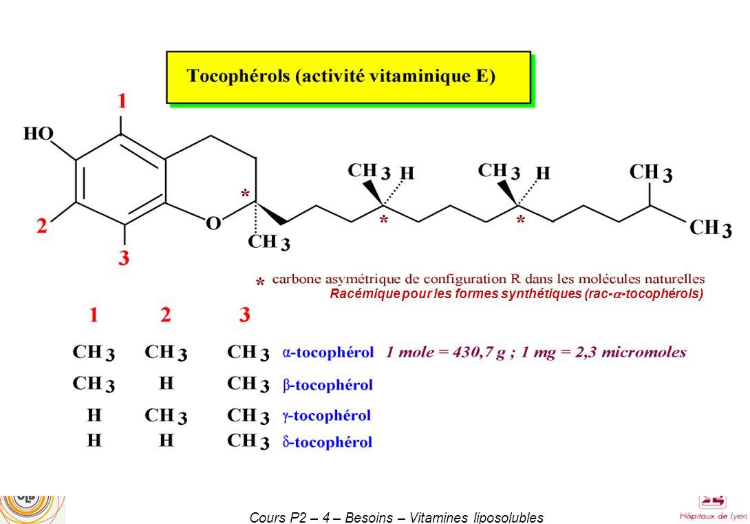 Cours P2 – 4 – Besoins – Vitamines liposolubles Racémique pour les formes synthétiques (rac- -tocophérols)