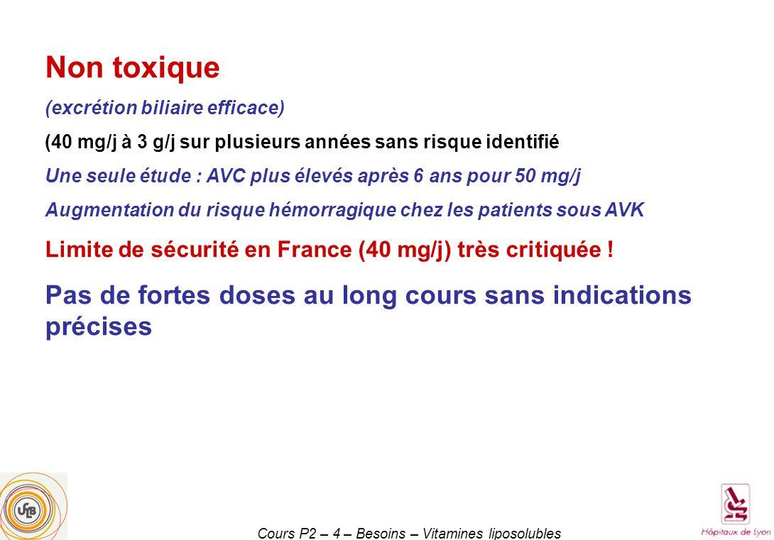 Cours P2 – 4 – Besoins – Vitamines liposolubles Non toxique (excrétion biliaire efficace) (40 mg/j à 3 g/j sur plusieurs années sans risque identifié Une seule étude : AVC plus élevés après 6 ans pour 50 mg/j Augmentation du risque hémorragique chez les patients sous AVK Limite de sécurité en France (40 mg/j) très critiquée .