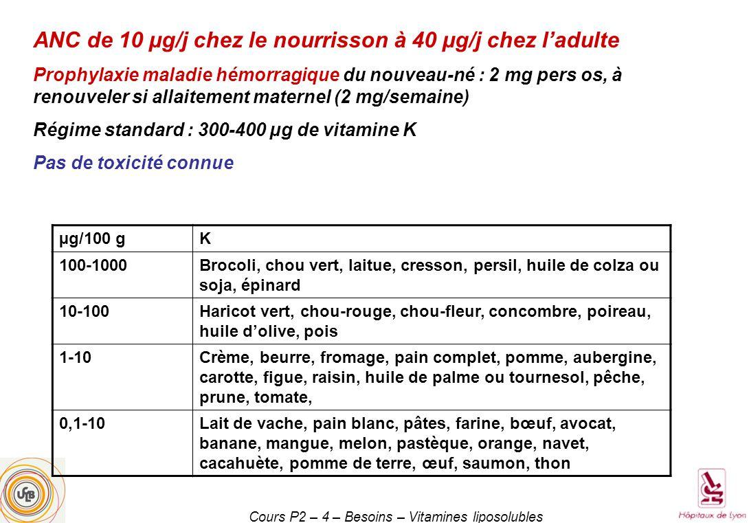 Cours P2 – 4 – Besoins – Vitamines liposolubles µg/100 gK 100-1000Brocoli, chou vert, laitue, cresson, persil, huile de colza ou soja, épinard 10-100Haricot vert, chou-rouge, chou-fleur, concombre, poireau, huile dolive, pois 1-10Crème, beurre, fromage, pain complet, pomme, aubergine, carotte, figue, raisin, huile de palme ou tournesol, pêche, prune, tomate, 0,1-10Lait de vache, pain blanc, pâtes, farine, bœuf, avocat, banane, mangue, melon, pastèque, orange, navet, cacahuète, pomme de terre, œuf, saumon, thon ANC de 10 µg/j chez le nourrisson à 40 µg/j chez ladulte Prophylaxie maladie hémorragique du nouveau-né : 2 mg pers os, à renouveler si allaitement maternel (2 mg/semaine) Régime standard : 300-400 µg de vitamine K Pas de toxicité connue