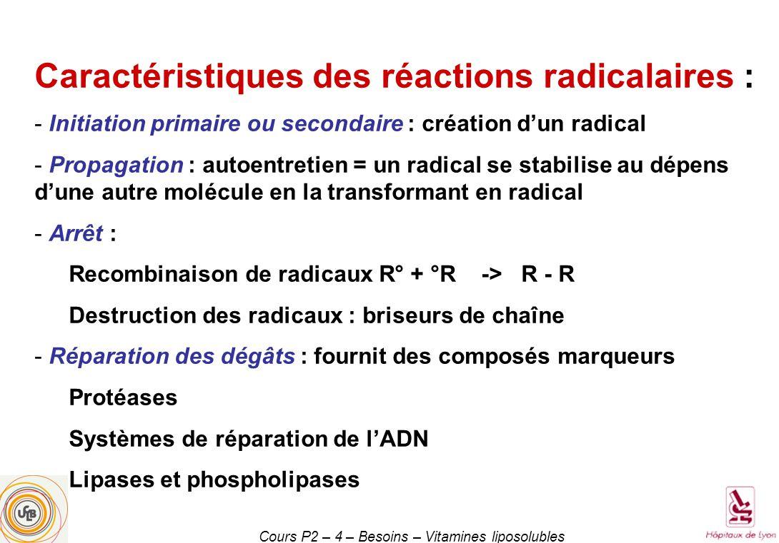 Cours P2 – 4 – Besoins – Vitamines liposolubles Caractéristiques des réactions radicalaires : - Initiation primaire ou secondaire : création dun radical - Propagation : autoentretien = un radical se stabilise au dépens dune autre molécule en la transformant en radical - Arrêt : Recombinaison de radicaux R° + °R -> R - R Destruction des radicaux : briseurs de chaîne - Réparation des dégâts : fournit des composés marqueurs Protéases Systèmes de réparation de lADN Lipases et phospholipases
