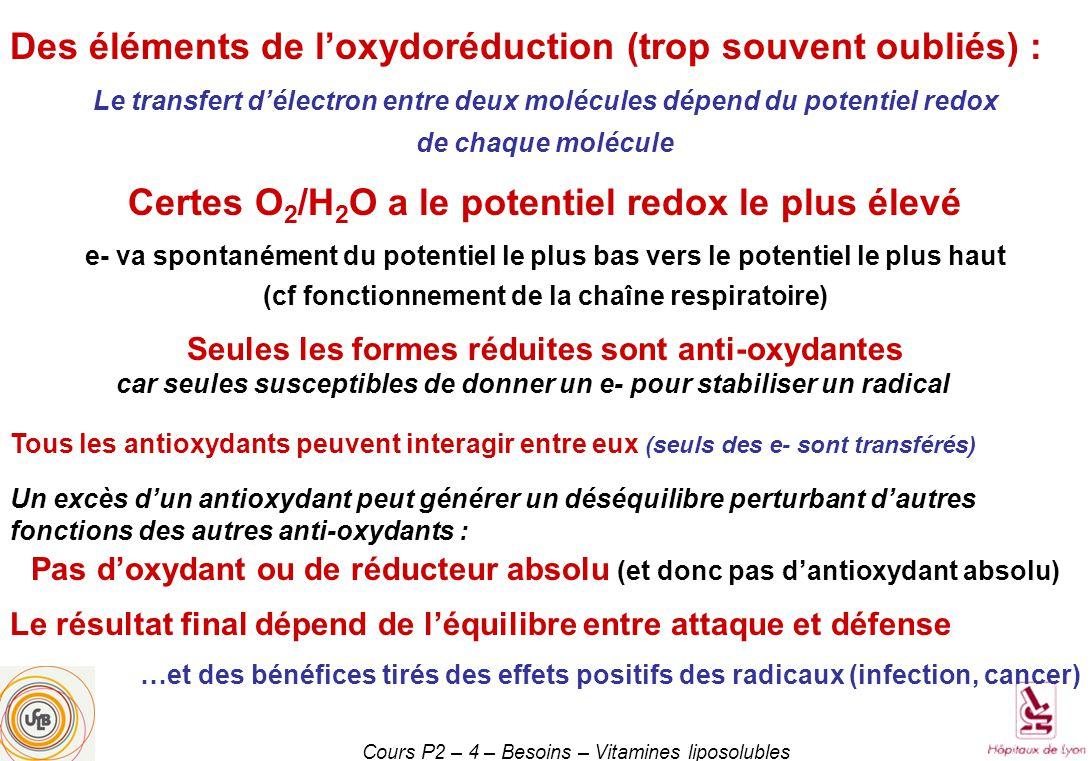 Cours P2 – 4 – Besoins – Vitamines liposolubles Des éléments de loxydoréduction (trop souvent oubliés) : Le transfert délectron entre deux molécules dépend du potentiel redox de chaque molécule Certes O 2 /H 2 O a le potentiel redox le plus élevé e- va spontanément du potentiel le plus bas vers le potentiel le plus haut (cf fonctionnement de la chaîne respiratoire) Seules les formes réduites sont anti-oxydantes car seules susceptibles de donner un e- pour stabiliser un radical Tous les antioxydants peuvent interagir entre eux (seuls des e- sont transférés) Un excès dun antioxydant peut générer un déséquilibre perturbant dautres fonctions des autres anti-oxydants : Pas doxydant ou de réducteur absolu (et donc pas dantioxydant absolu) Le résultat final dépend de léquilibre entre attaque et défense …et des bénéfices tirés des effets positifs des radicaux (infection, cancer)