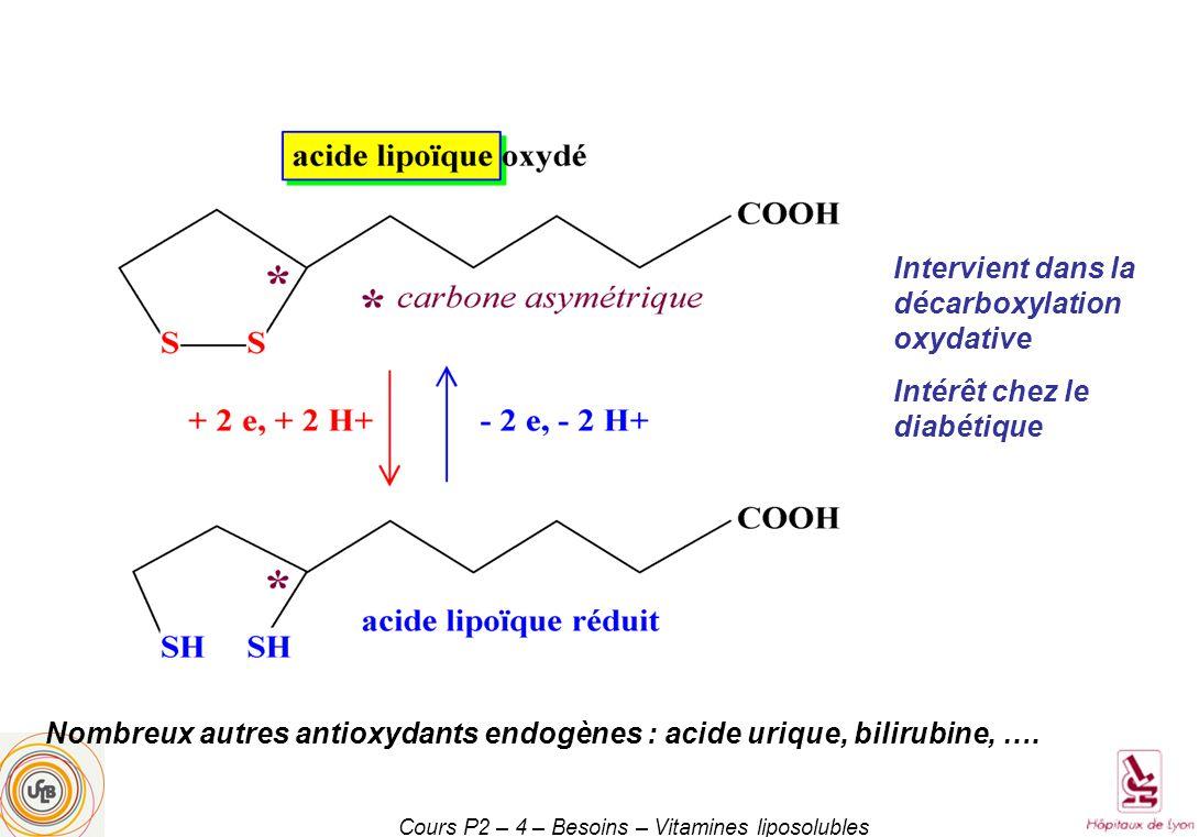 Cours P2 – 4 – Besoins – Vitamines liposolubles Intervient dans la décarboxylation oxydative Intérêt chez le diabétique Nombreux autres antioxydants endogènes : acide urique, bilirubine, ….